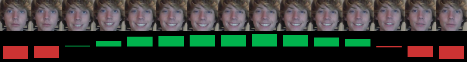 Smile ratings for frames of a movie displayed as bars.